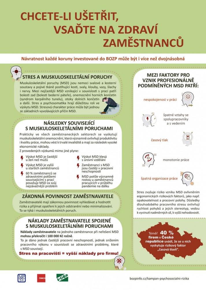 Plakát kampaně